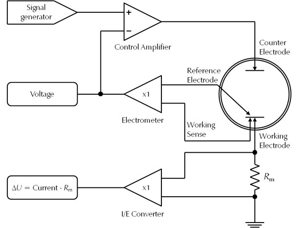sine wave generator schematic with Understanding Specs Of Potentiostat on Inverter Generator Principle furthermore Thread272386 besides Tremolo Effect Circuit Using Ua741 likewise Electronic Door Lock furthermore R  Generator L12300.