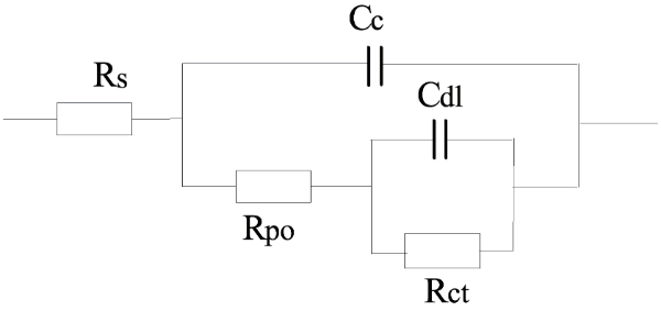 Rc parallel circuit thesis