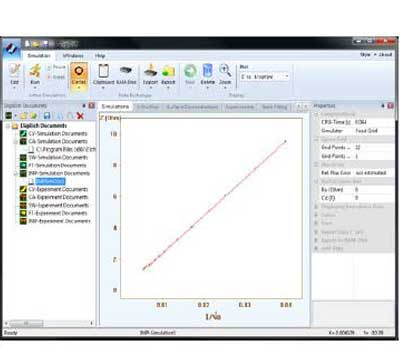 understanding voltammetry simulation of electrode processes