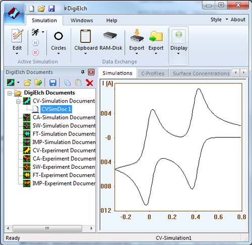 Cyclic Voltammetry Simulation - DigiElch Electrochemical Software