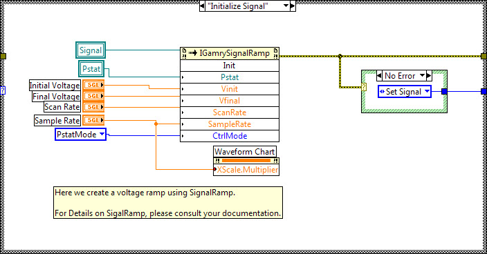 Echem Toolkit Software Tools - Works with LabVIEW