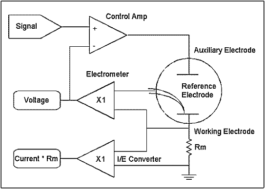 simple amplifier diagram with Potentiostat Fundamentals on Circuit Symbols additionally Io 1 as well  furthermore Potentiostat Fundamentals further 741 Pin  patible Equivalent Op  s.